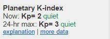 Planetary K-index