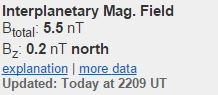 Interplanetary Mag. Field